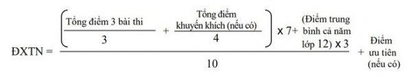 bằng tốt nghiệp THPT có xếp loại không